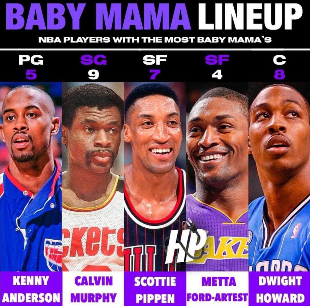 美媒按NBA球员私生子数量排阵型,这首发五虎实力能打总决