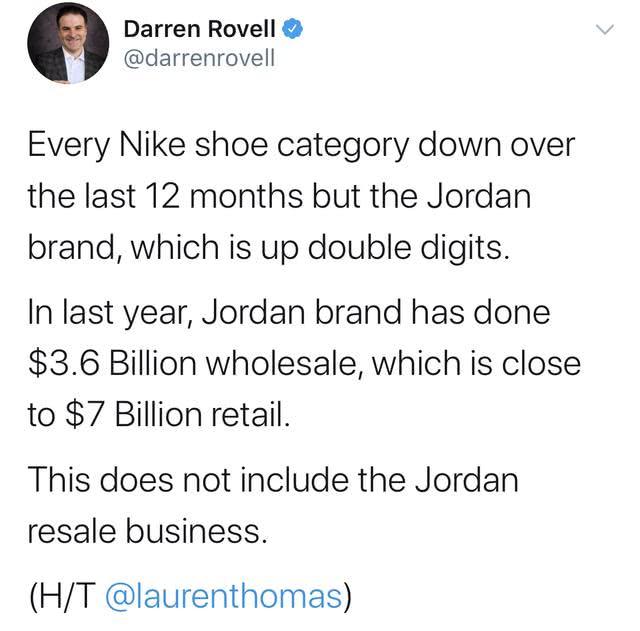什么叫篮球之神啊?一年从耐克赚1.8亿,乔丹逆流而上吸金太强!