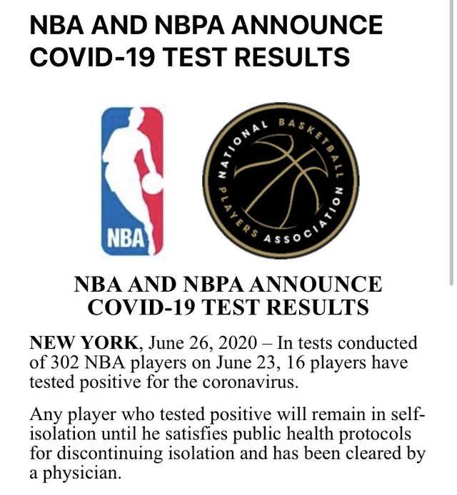 超5%的球员感染,NBA发布核酸检测结果!戈贝尔仍有后遗症 