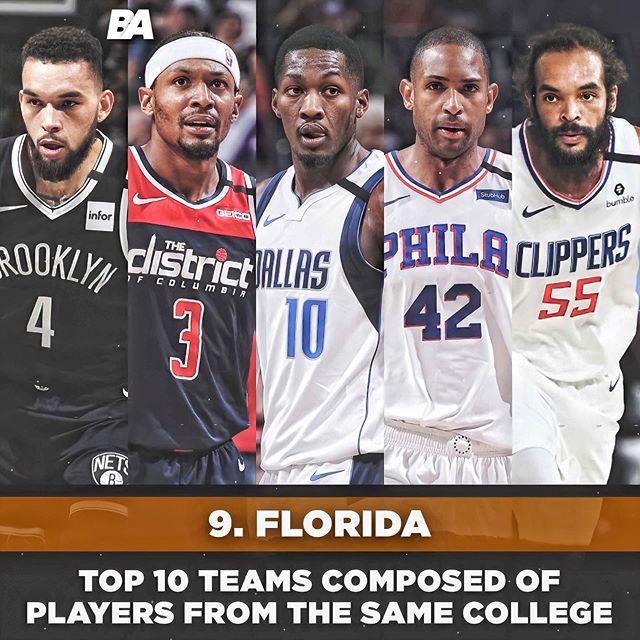 NBA现役前10大学阵容,浓眉联手唐斯称雄,杜克五巨头力压杜兰特母校! 