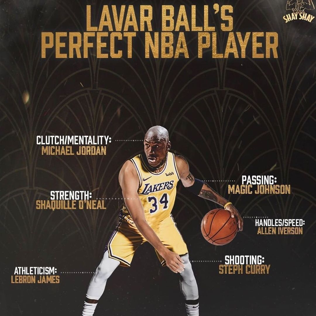 球爹拉瓦尔-鲍尔发明了一个NBA最完美的球员,大家赞同吗?