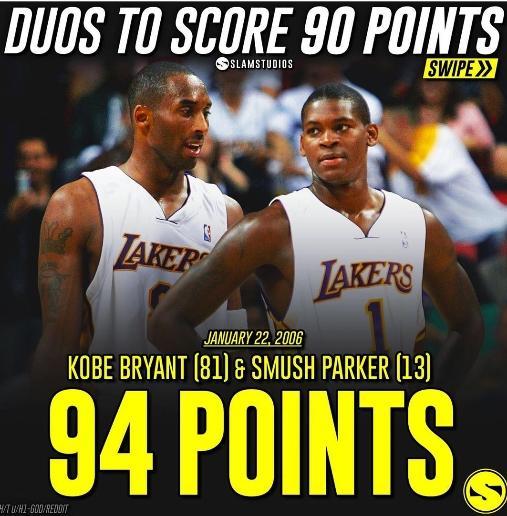 盘点NBA曩昔20年合砍90+的二人组,科比独占两席,帕克却躺着入选!