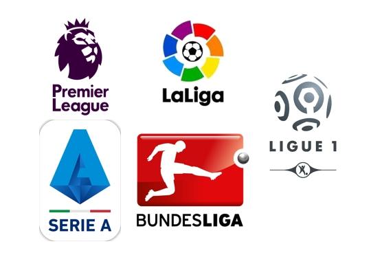 若本赛季无法完成,欧洲干流联赛球员身价将下跌26.5%   ?