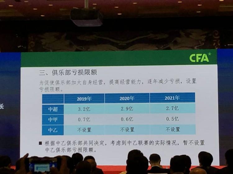 依照此前政策,中超沙龙2021年投资人注资限额为3亿   