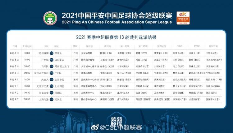 中超第13轮裁判:石祯禄执法广州城vs泰山 贺凯执法重庆vs广州