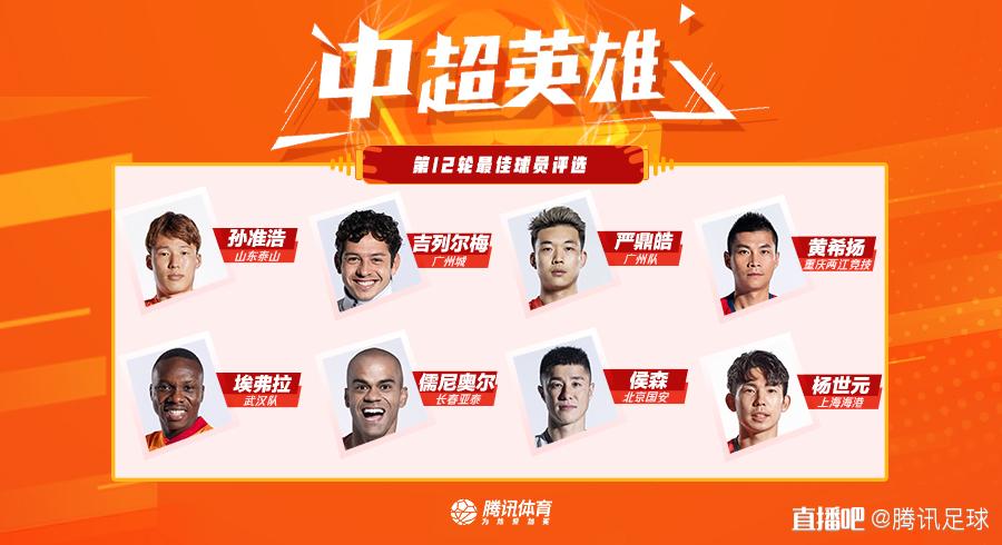 中超英雄第12轮投票:儒尼奥尔PK吉列尔梅,严鼎皓杨世元对决